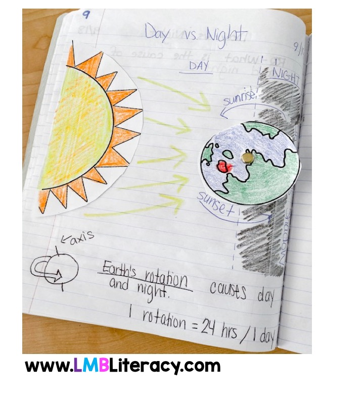 This is a science interactive notebook showing the sun and earth relationship